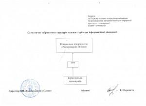 Документ 9